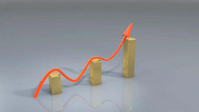 graf úspěchu
